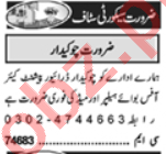 Watchman & Security Supervisor Jobs 2020 in Lahore