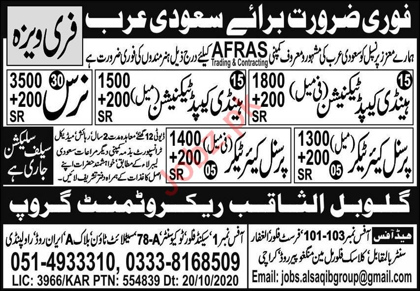 Handicapped Technician & Personal Care Taker Jobs 2020