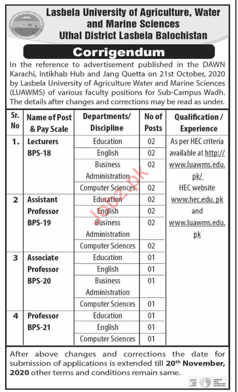 Lasbela University of Agriculture Water LUAWMS Jobs 2020