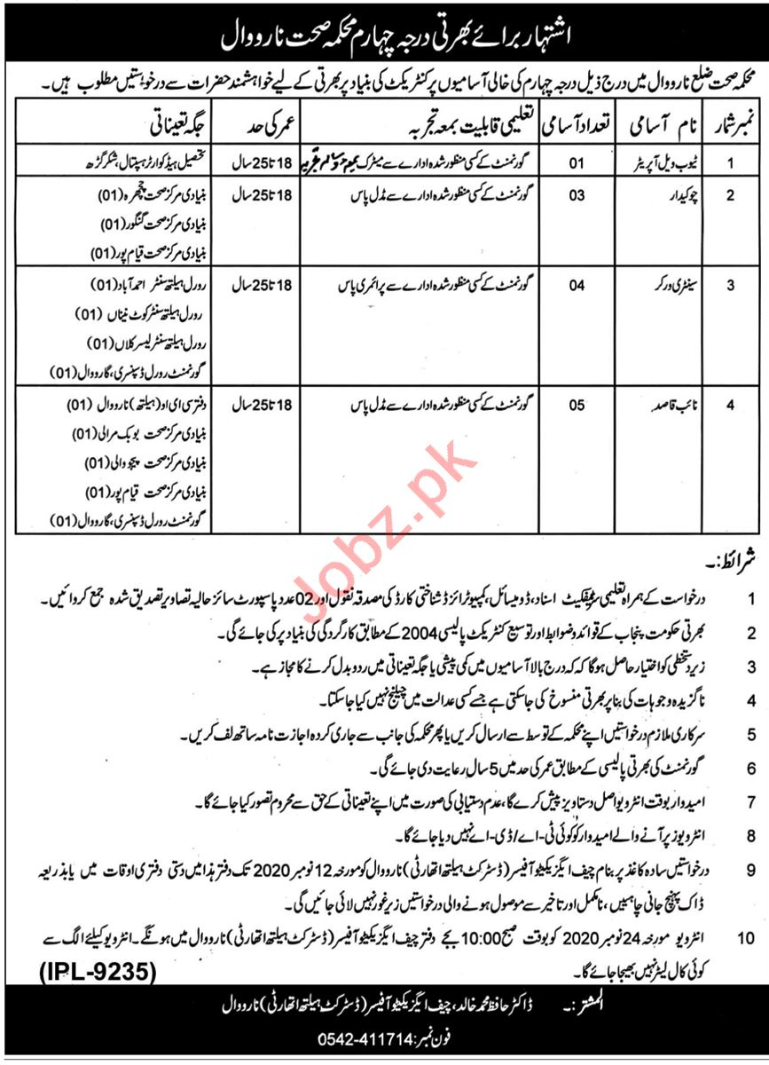 Health Department Narowal Jobs 2020 for Tube Well Operator