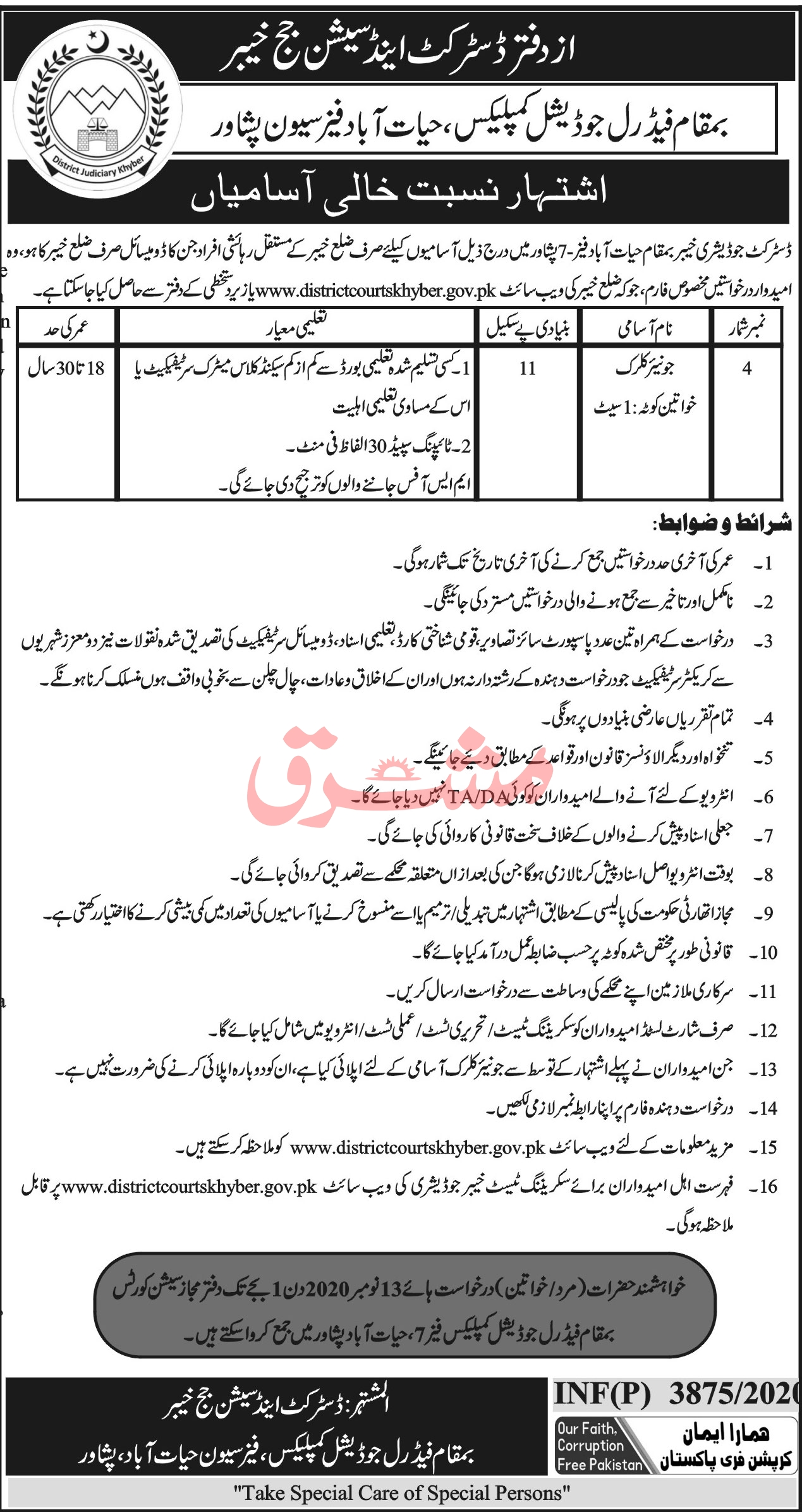 District & Session Judge Office Job 2020 in Khyber KPK