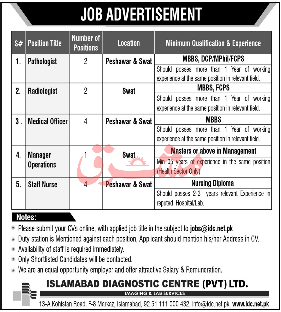 Islamabad Diagnostic Center Jobs 2020 in Peshawar & Swat