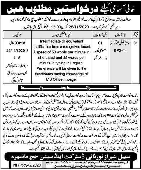 District & Session Judge Office Job 2020 in Manshera KPK
