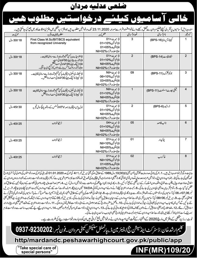 Peshawar High Court Jobs 2020 in Mardan KPK