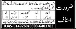 Security Guards Jobs 2020 in Rawalpindi