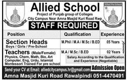 Allied School Jobs 2020 in Rawalpindi