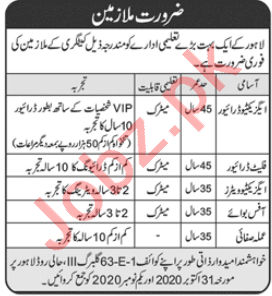 Executive Driver & Office Boy Jobs 2020 in Lahore