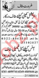 Dunya Sunday Classified Ads 25 Oct 2020 for Office Staff