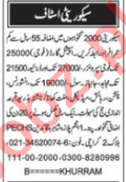 Nawaiwaqt Sunday Classified Ads 25 Oct 2020 Security Staff