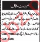 Nawaiwaqt Sunday Classified Ads 25 Oct 2020 Medical Staff