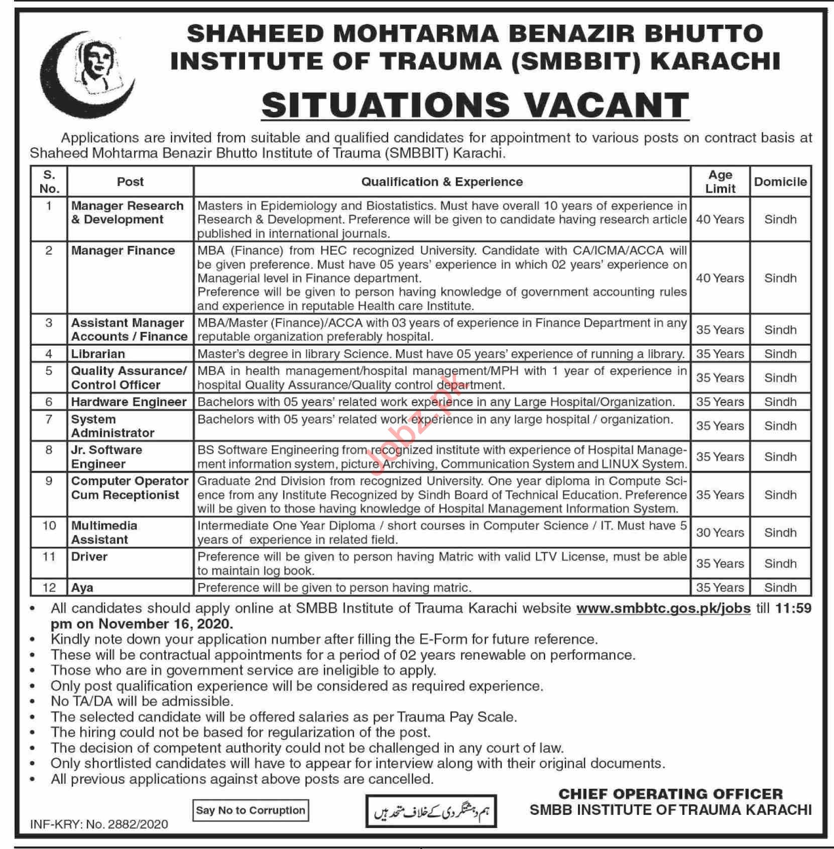 SMBB Institute of Trauma Karachi Jobs 2020 for Managers