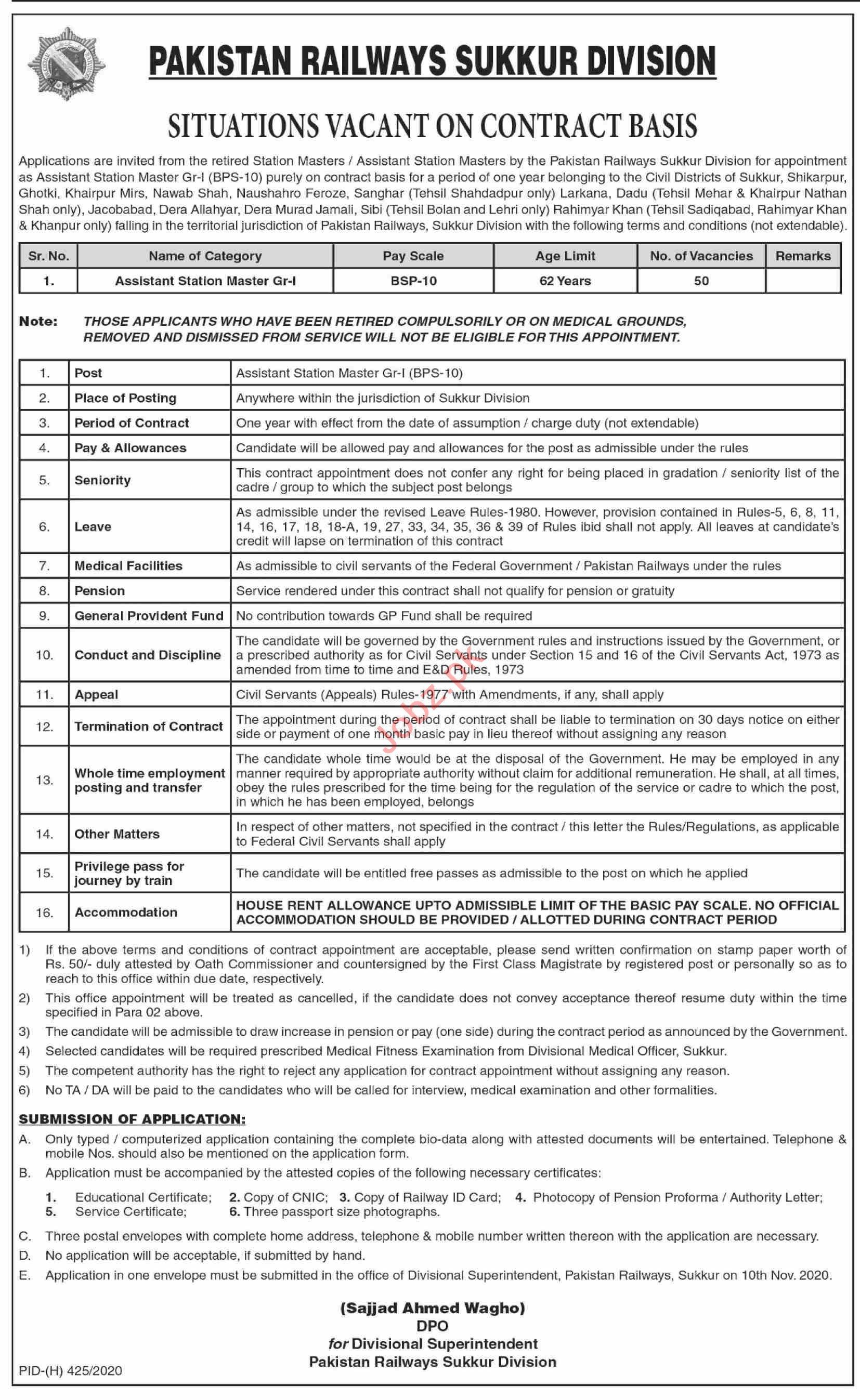 Pakistan Railways Sukkur Division Jobs 2020 Station Master