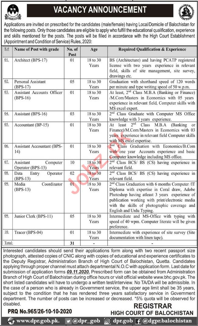 High Court of Balochistan BHC Jobs 2020 Personal Assistant