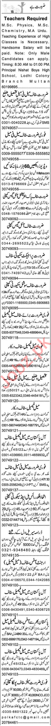 Business Manager & Office Assistant Jobs 2020 in Multan