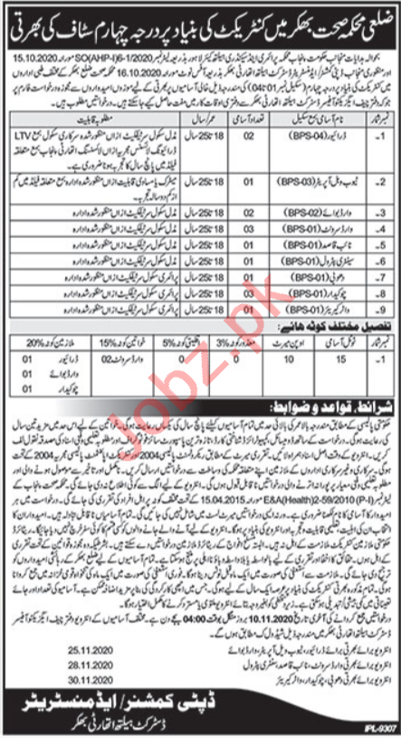 District Health Authority DHA Bhakkar Jobs 2020
