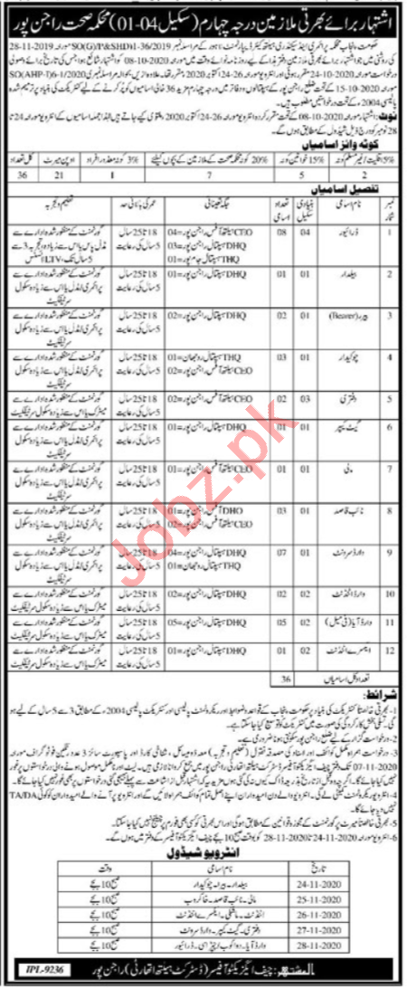DHQ Hospital Health Department Rajanpur Jobs 2020