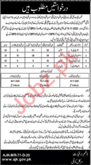 AJK Electricity Department Circle Muzaffarabad Jobs 2020