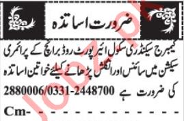 Female Warden & Teacher Jobs 2020 in Quetta