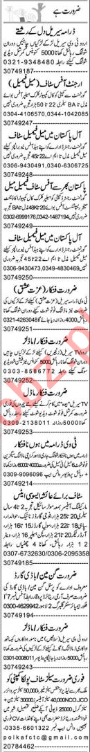 Administrator & Recovery Officer Jobs 2020 in Lahore
