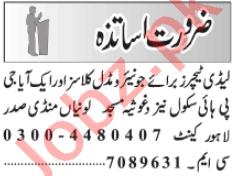 Lady Teacher & Montessori Teacher Jobs 2020 in Lahore