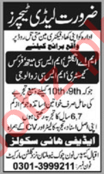 Lady Teacher & Teacher Jobs 2020 in Multan