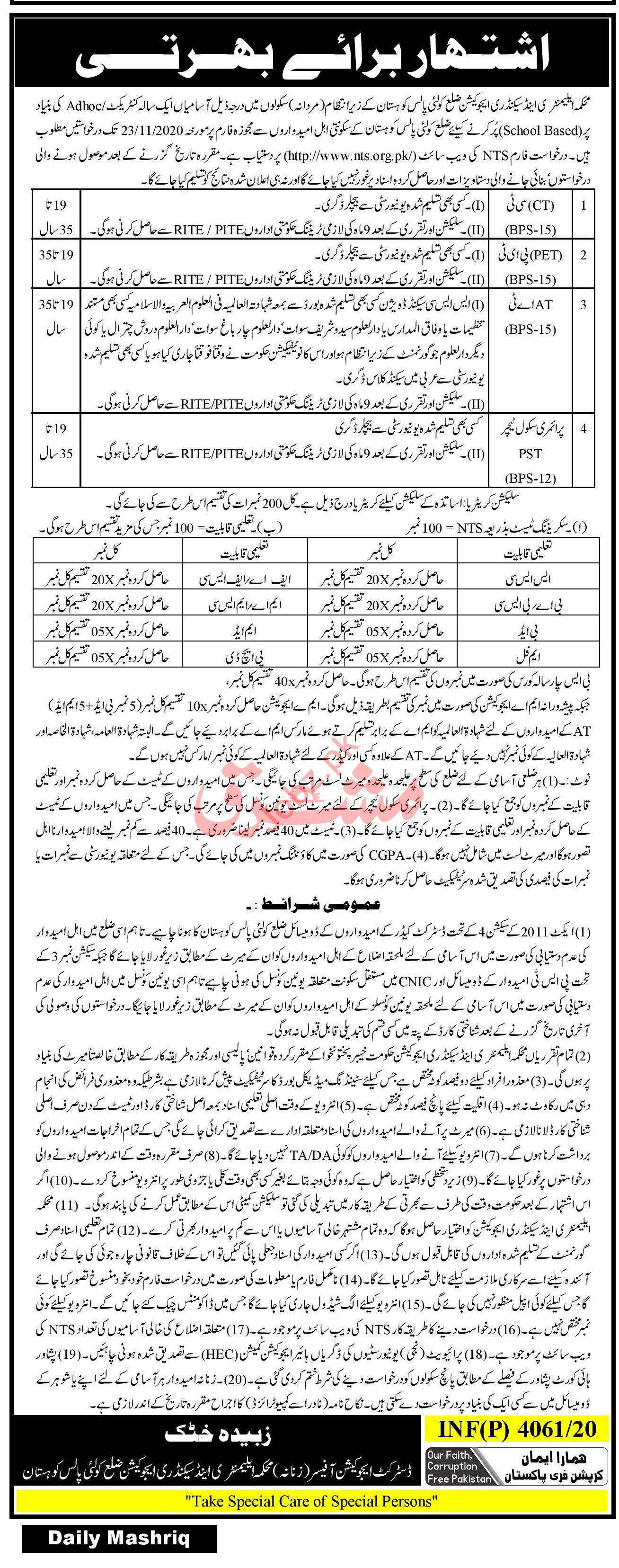 Education Department Male Kolai Palas Kohistan Jobs 2020