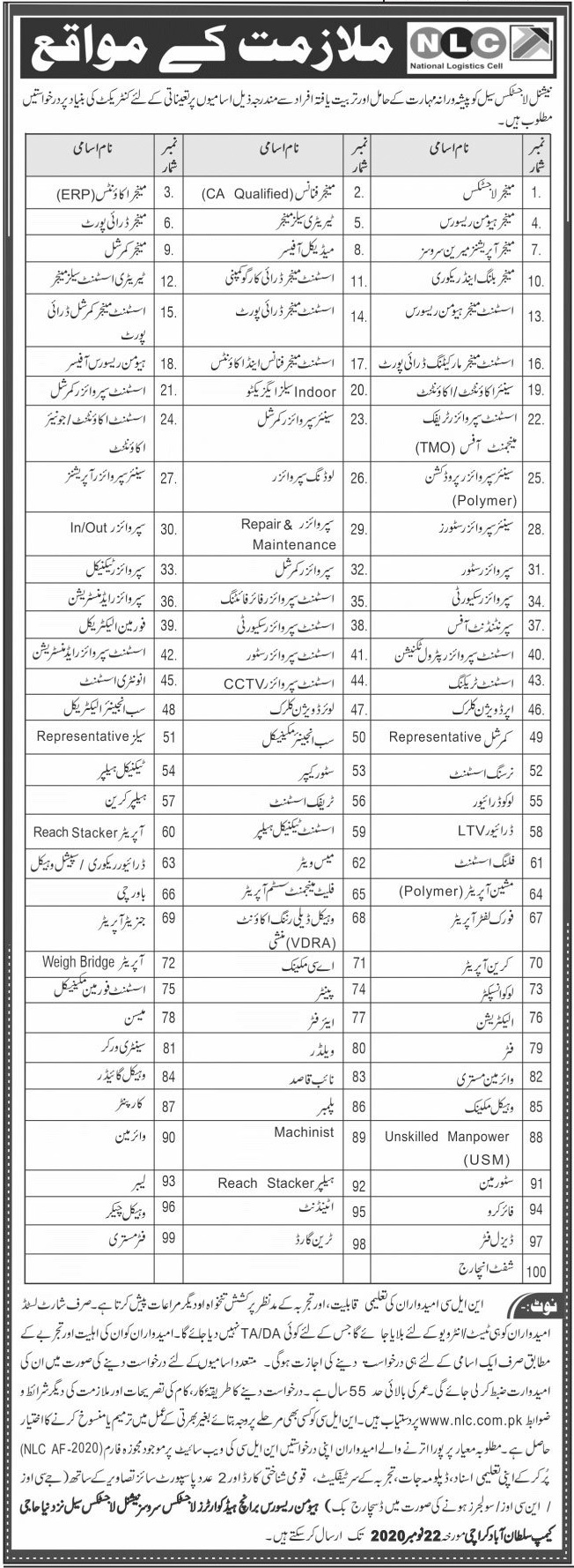 National Logistics Cell NLC Jobs 2020 in Karachi