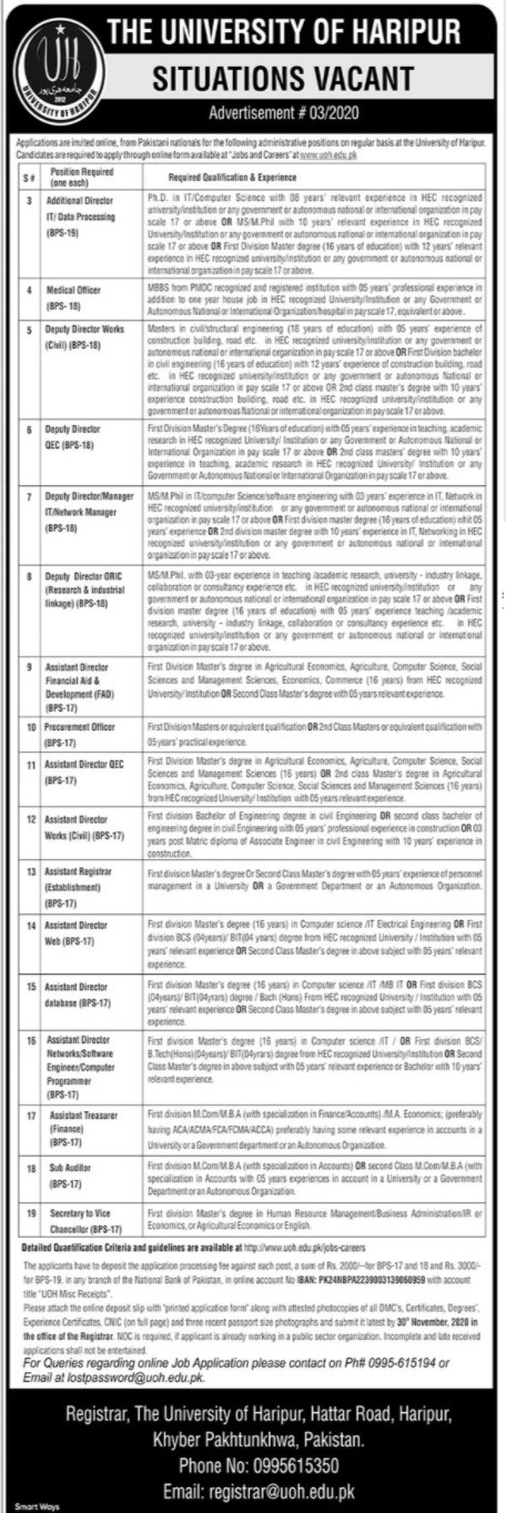 The University of Haripur Jobs 2020 For Management Staff
