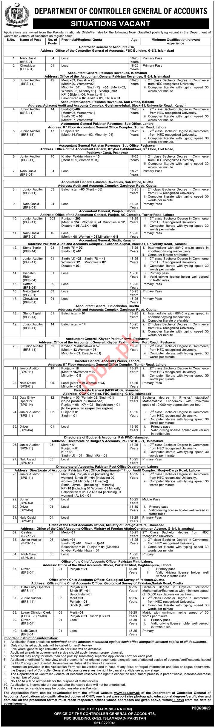 Controller General of Accounts CGA Pakistan Jobs 2020