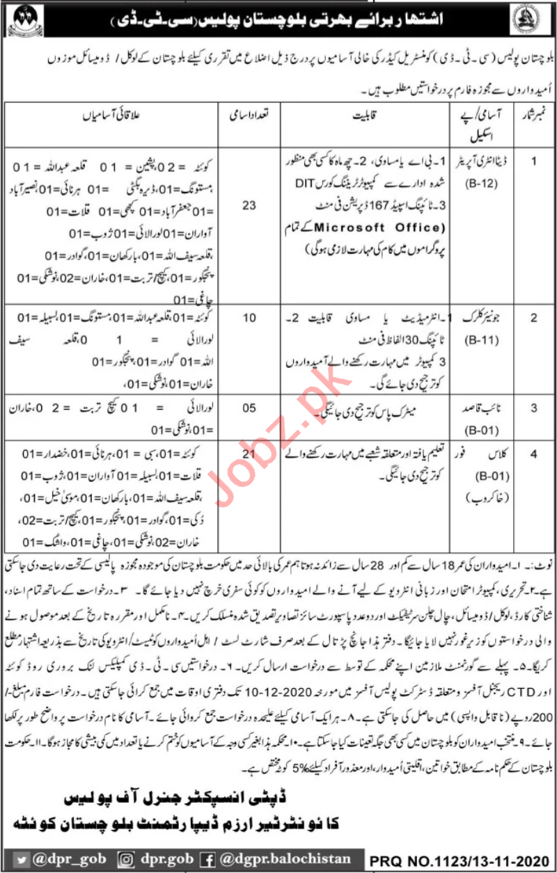 Counter Terrorism Department CTD Balochistan Police Jobs