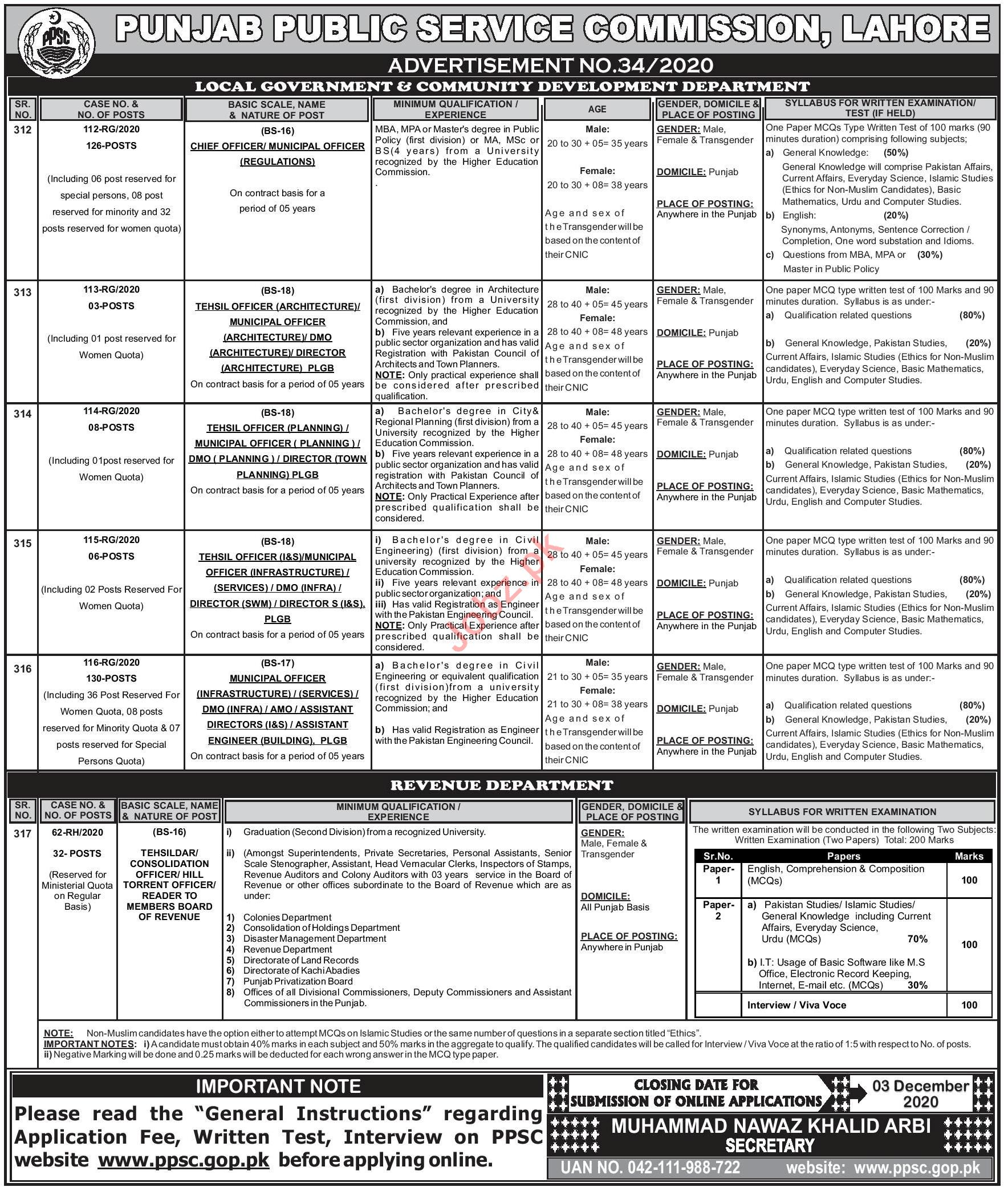 Punjab Public Service Commission PPSC Jobs December 2020