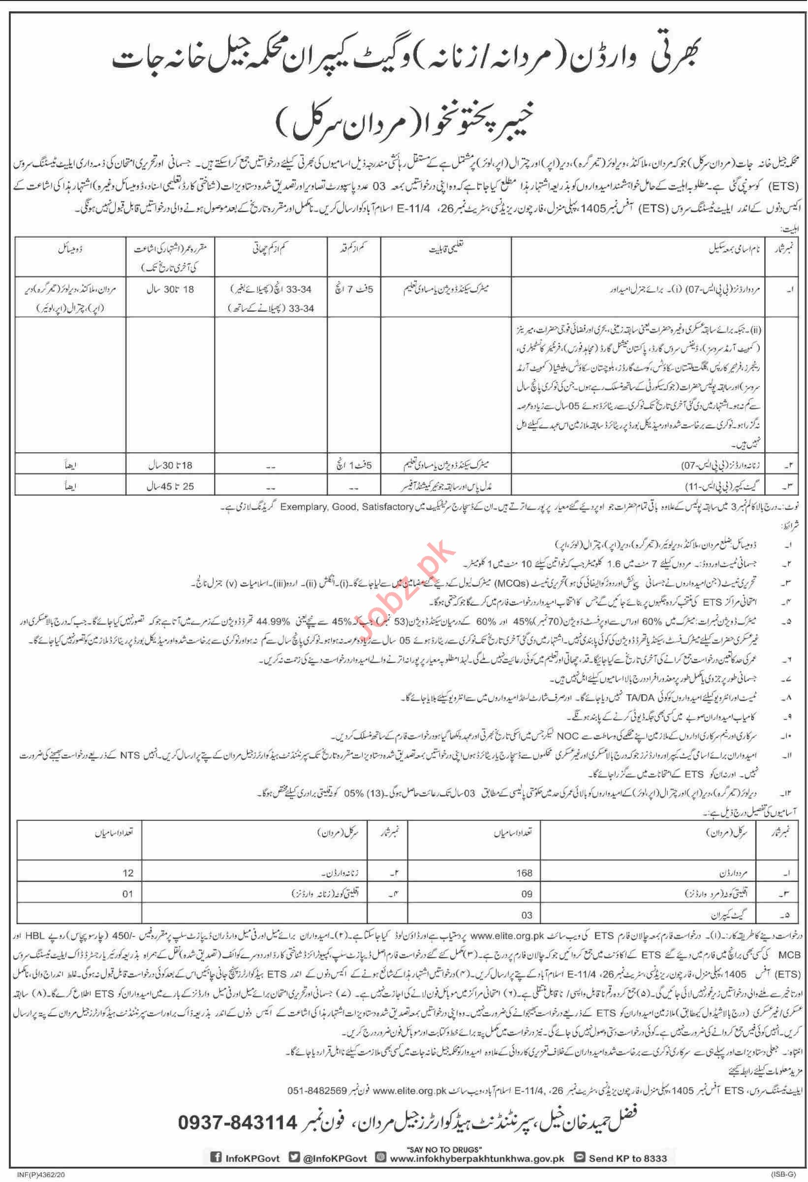 Jail Department Mardan Circle Jobs 2020 for Warder
