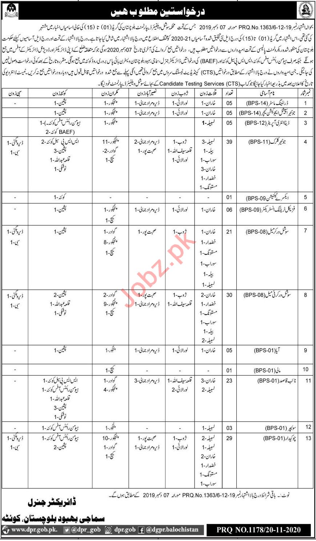 Social Welfare Department Balochistan Jobs 2020 for Clerk