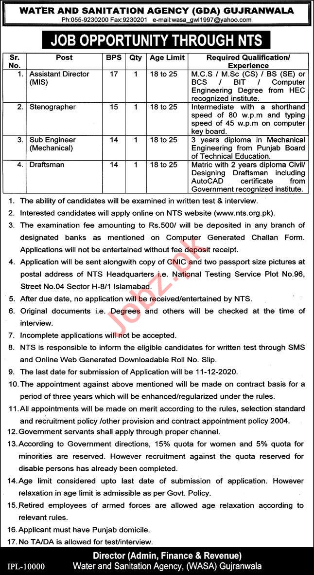 Gujranwala Development Authority GDA Jobs 2020 for Director