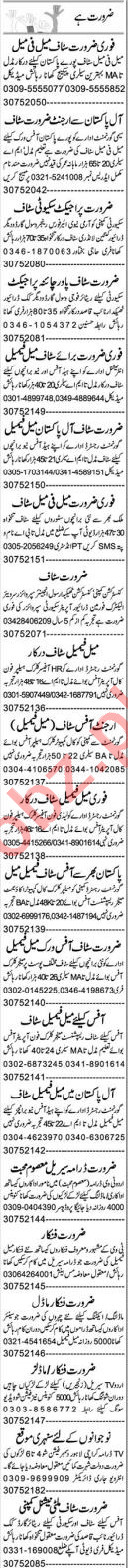 Branch Manager & Assistant Supervisor Jobs 2020 in Lahore