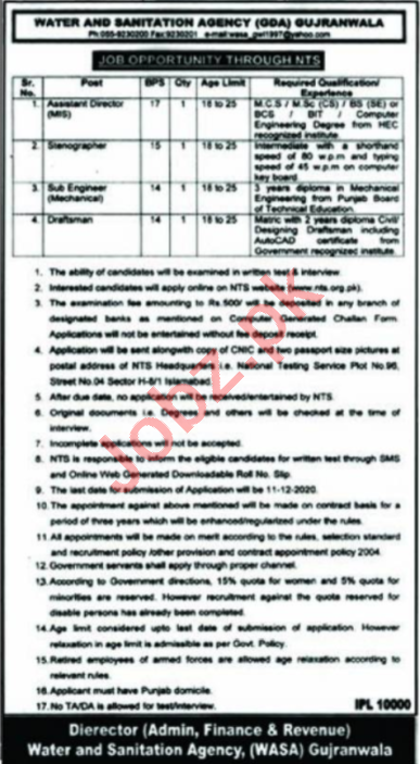 Gujranwala Development Authority WASA Jobs 2020 for Director