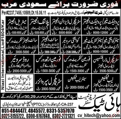 Lab Technician, Senior Lab Technician Job Opportunity 2018 Jobs Pakistan