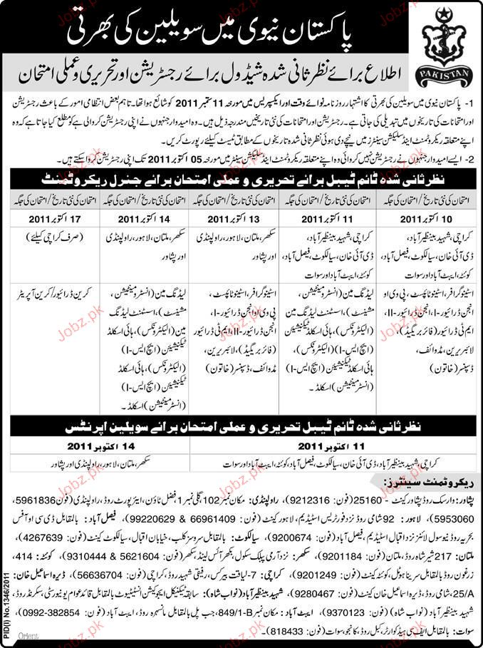 Writer Jobs 2018 Pakistan