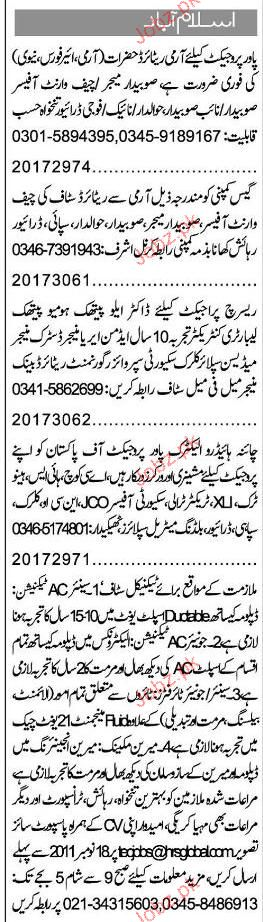 Admin Manager, Doctor, Clerk and Security Staff Required