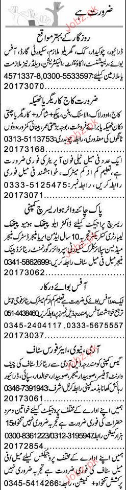 Driver, Chawkidar, Cook, Security Guards Job Opportunity