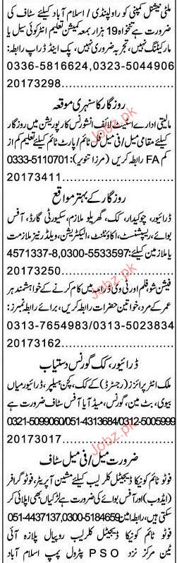 Receptionist, Accountant, Electricians Job Opportunity