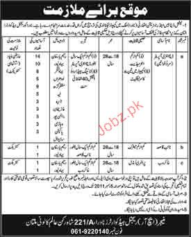 Data Entry Operators, Naib Qasid and Sweeper Required