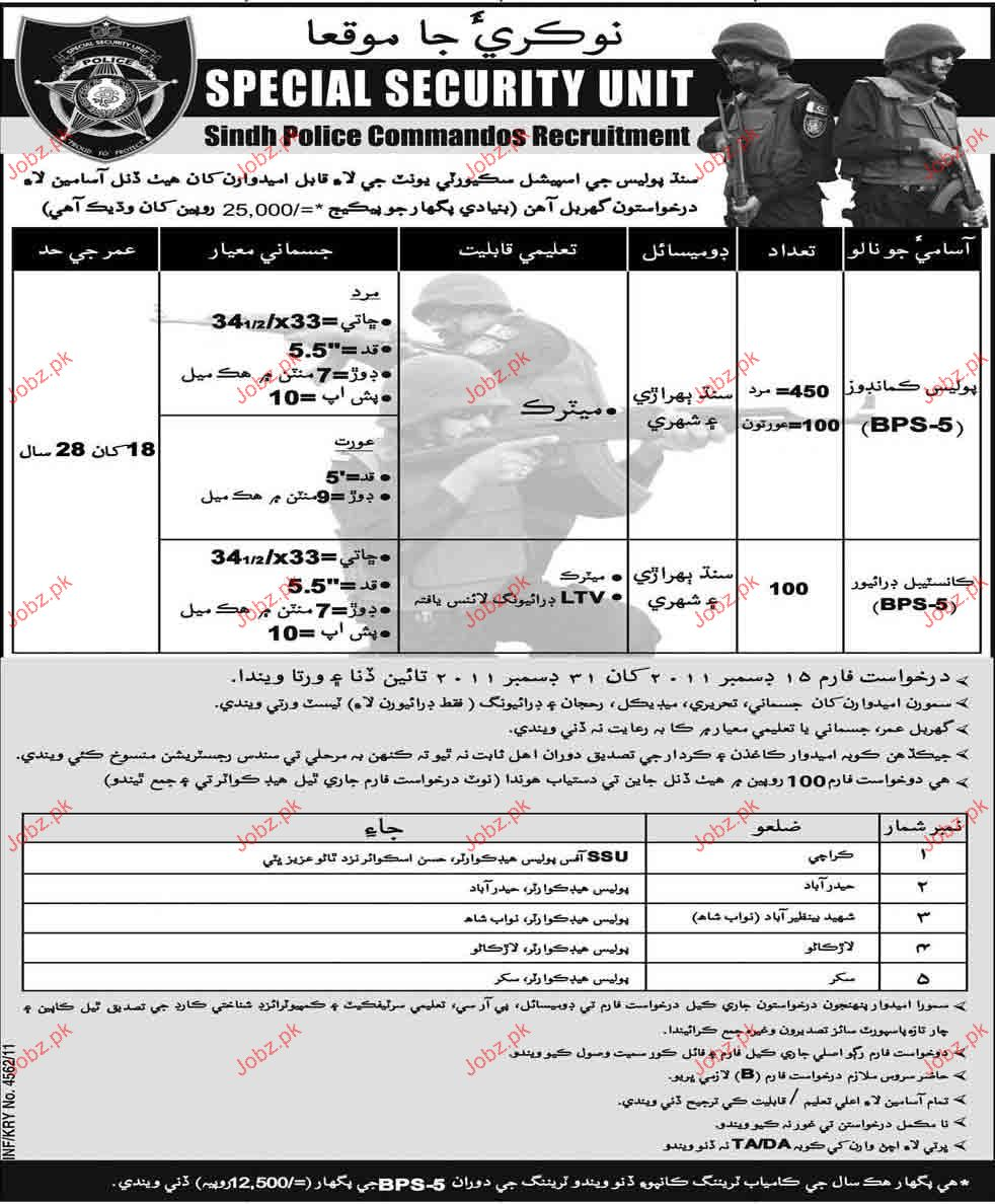 Police Commandos and Constable Drivers Job Opportunity