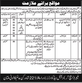 Data Entry Operators, Security Guards  Job Opportunity