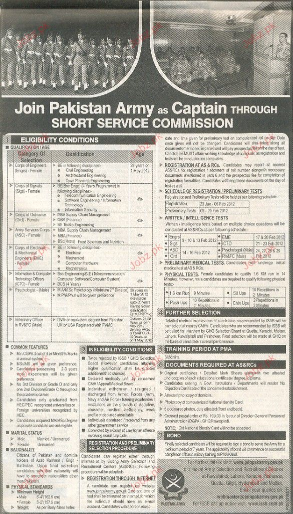 Join Pak Army As Captain Short Service Commission 2019 Job