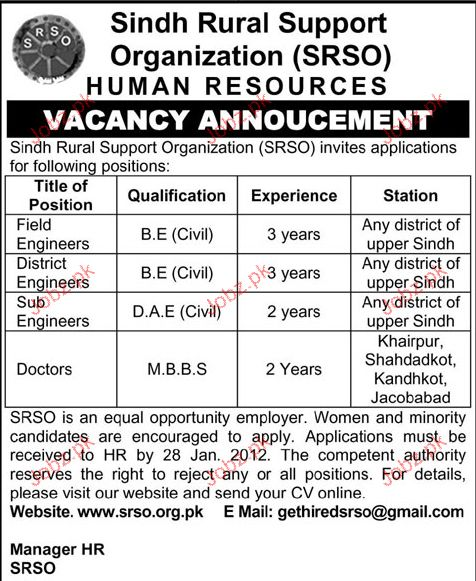 Field Engineers, District Engineers and Sub Engineer Wanted