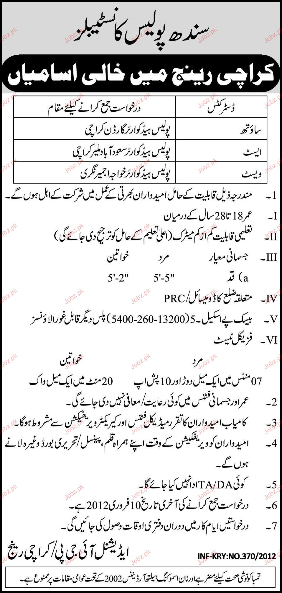 Sindh Police Constables Recruitment 2019 Job Advertisement