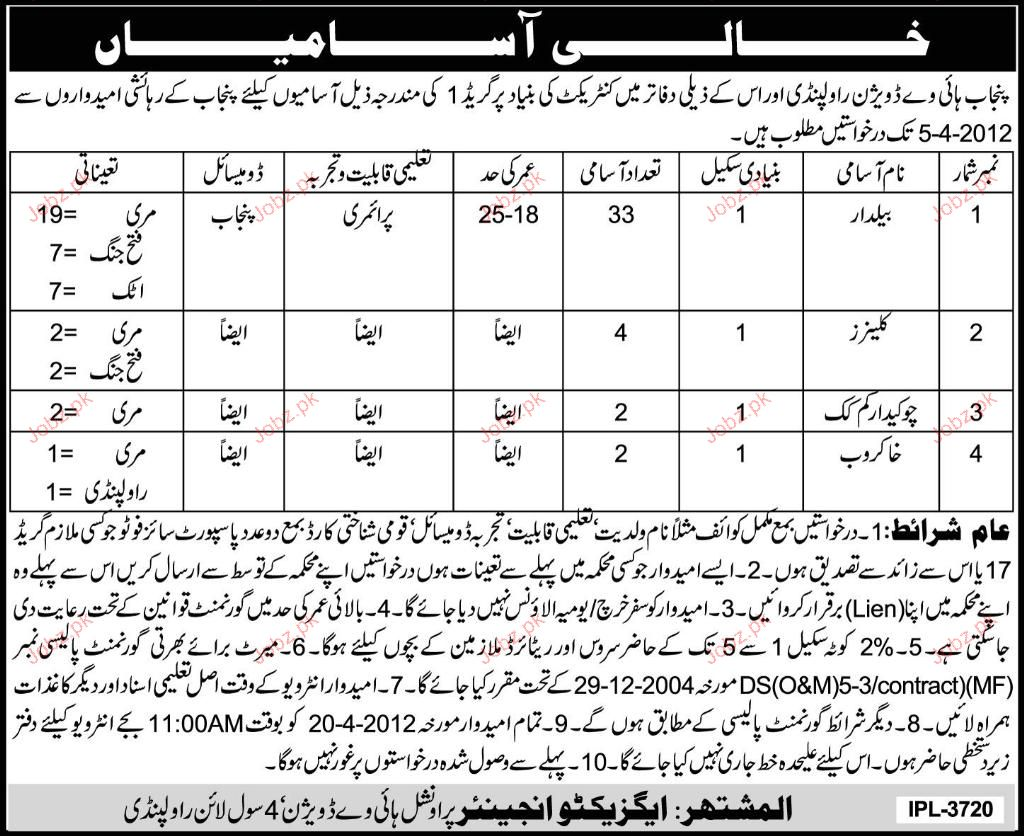 Bailders, Cleaners, Chawkidar and Sweeper Wanted