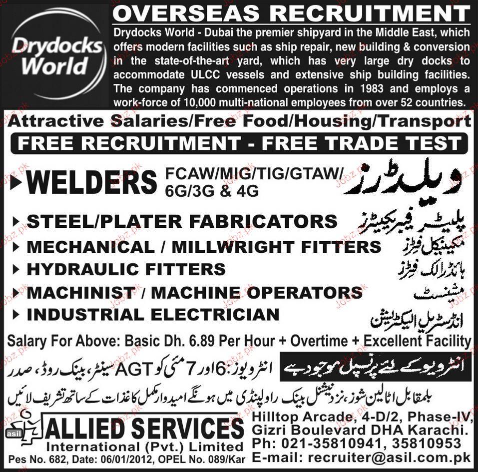 Welders Mechanical Fitter Machinist Job Opportunity 2017 Jobs – Machinist Job Duties