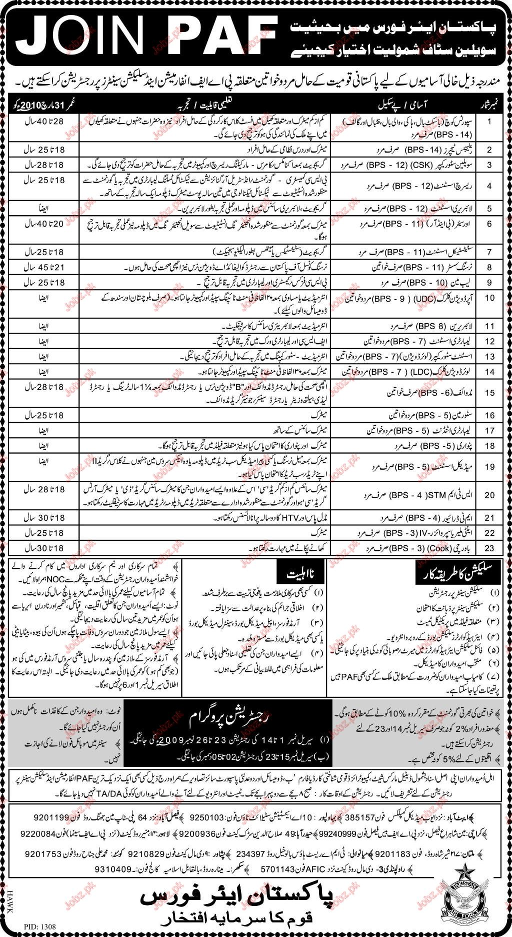 paf jobs 2019 job advertisement pakistan